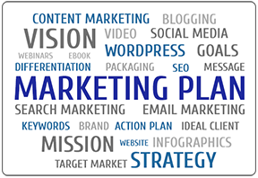 marketing-plan-word-cloud
